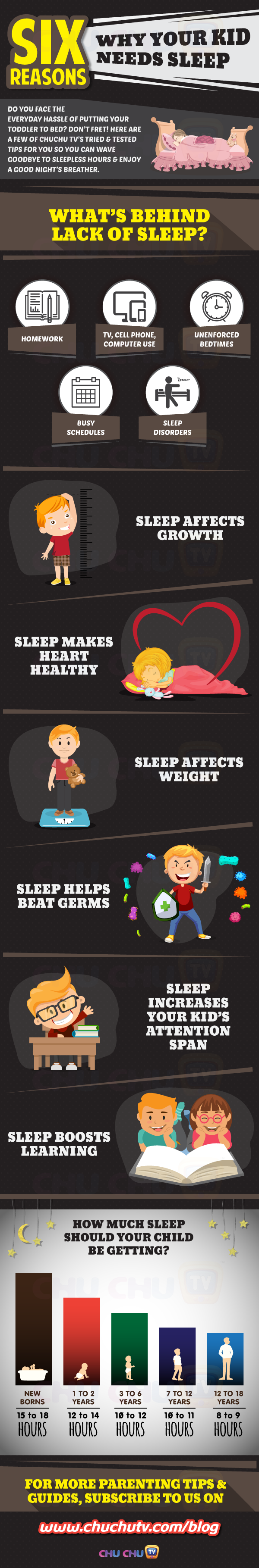 Six Reasons Why Your Kid Needs SleepSix Reasons Why Your Kid Needs SleepSix Reasons Why Your Kid Needs Sleep